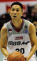 5a5306fbb3fc FIBA Asia Cup  Thailand
