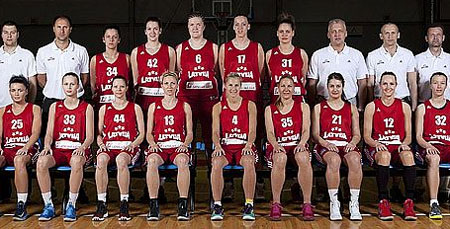 Basketball Lv Latvian Top Women 51