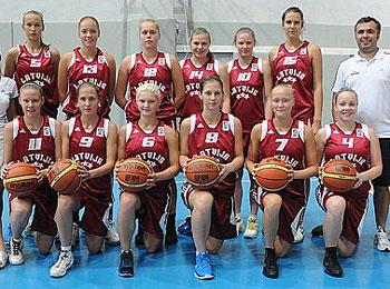 Latvian Women Basketball Team Is 95