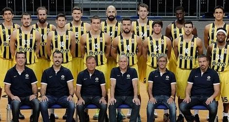 fenerbahce eurobasket