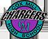 Cox Mills